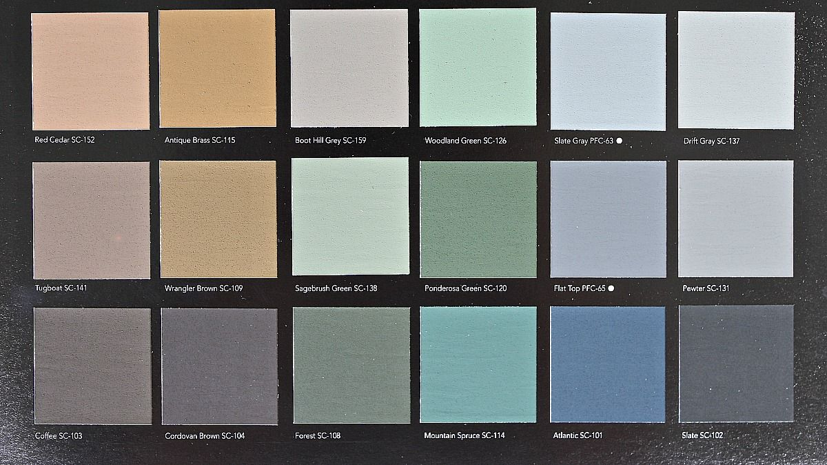 Best Paints To Use On Decks And Exterior Wood Features Decking Regarding Measurements 1200 X 674