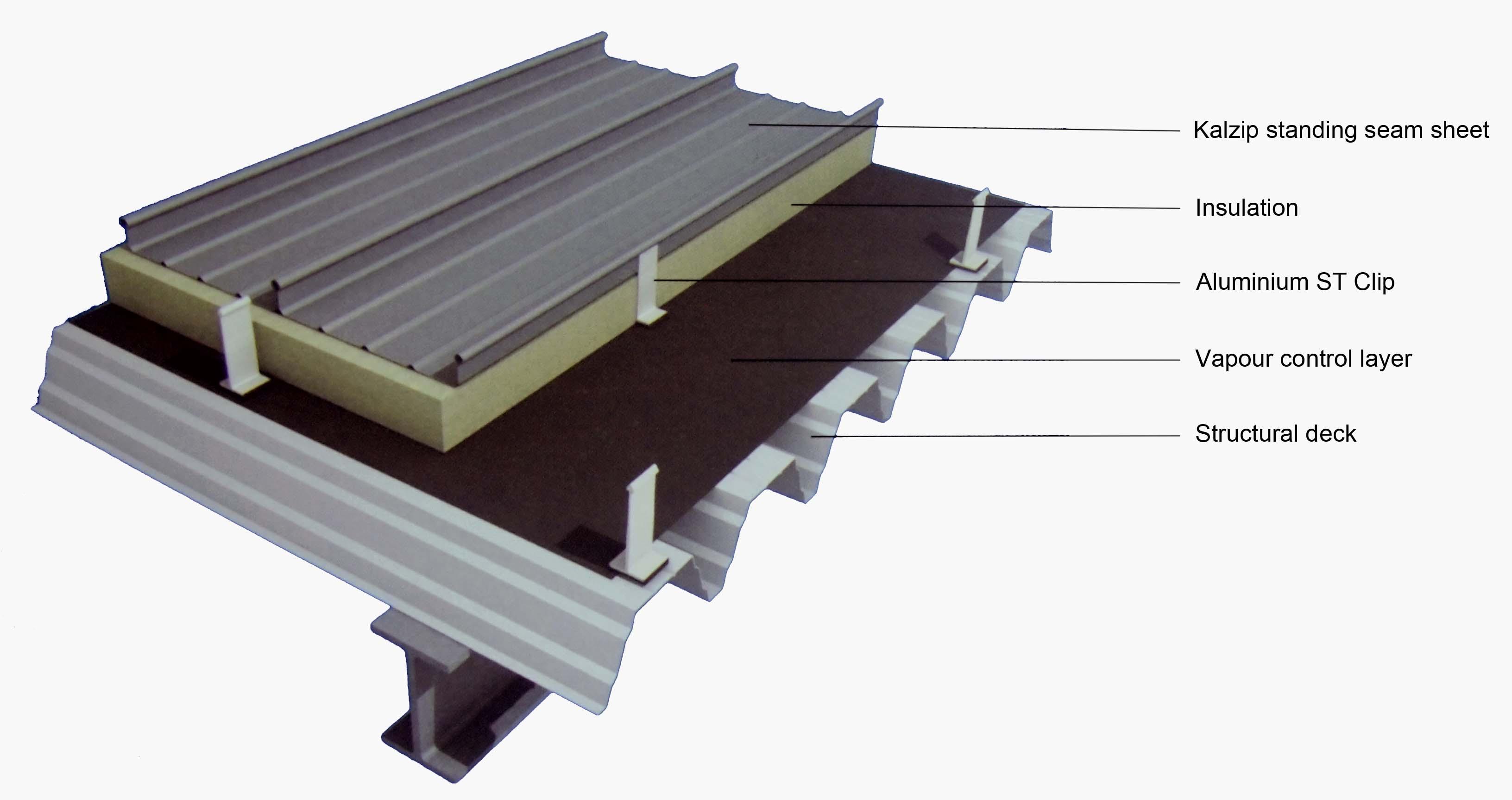 Metal Roof Deck Framing Decks Ideas