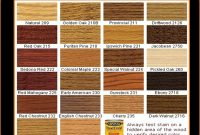 Decoration Ideas Choosing The Right Color Stain For Your Hardwood with regard to proportions 1056 X 1021