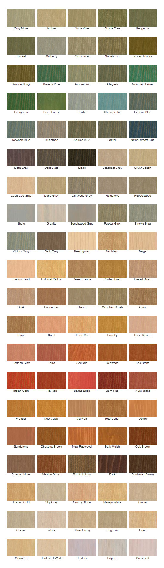 Exterior Deck Finishes Deck Stain Sikkens Cabot Olympic throughout measurements 550 X 1895