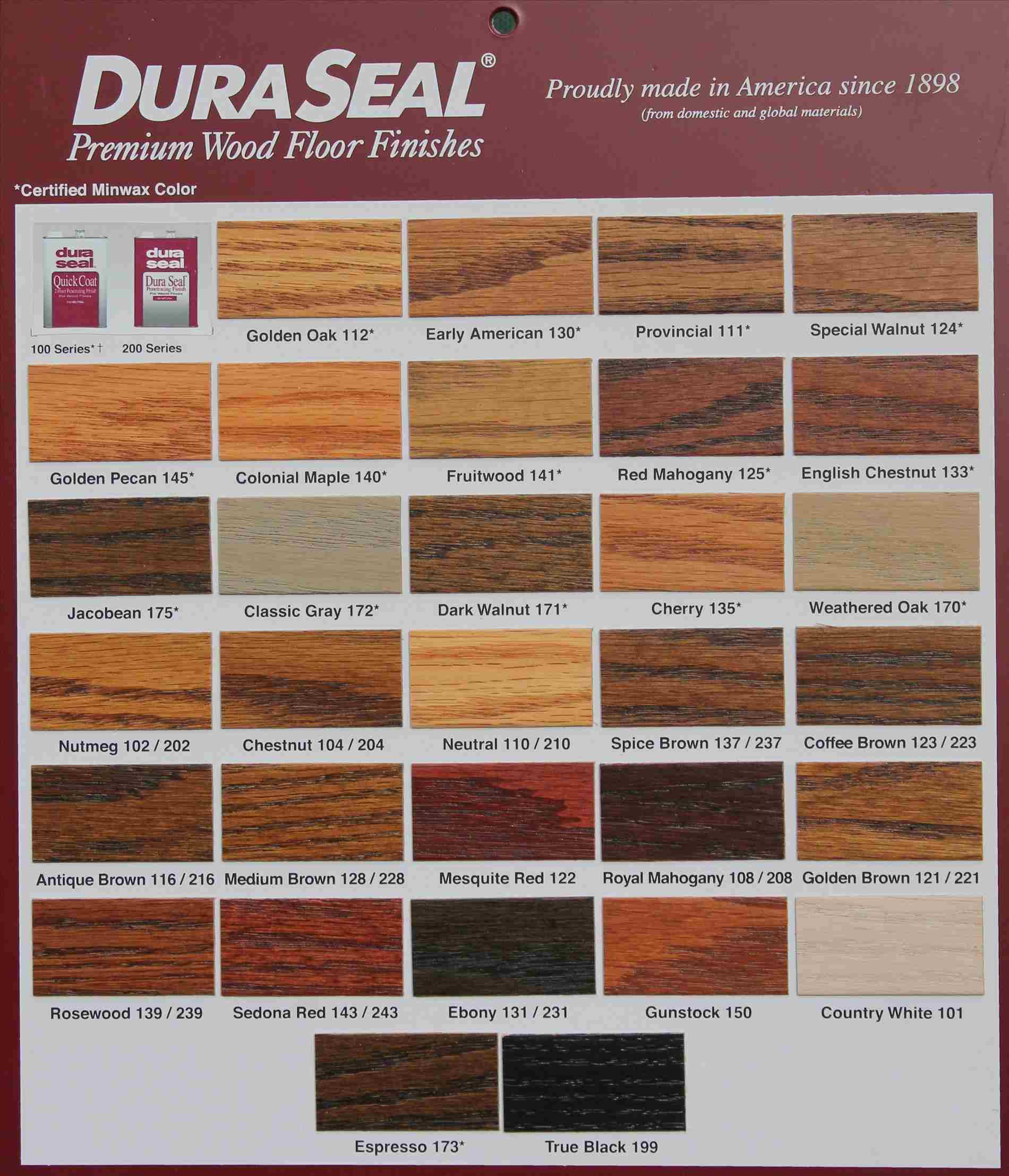 Inspiring Diy Midwest Home Renovation Matching Minwax Stain To For pertaining to size 1900 X 2214