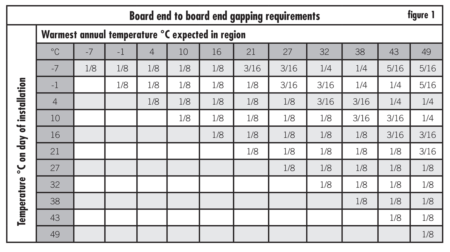 Joist Spacing For 2x6 Deck Boards Decks Ideas
