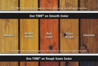One Time Wood Protector Colors Environmentally Friendly Deck in dimensions 880 X 1132