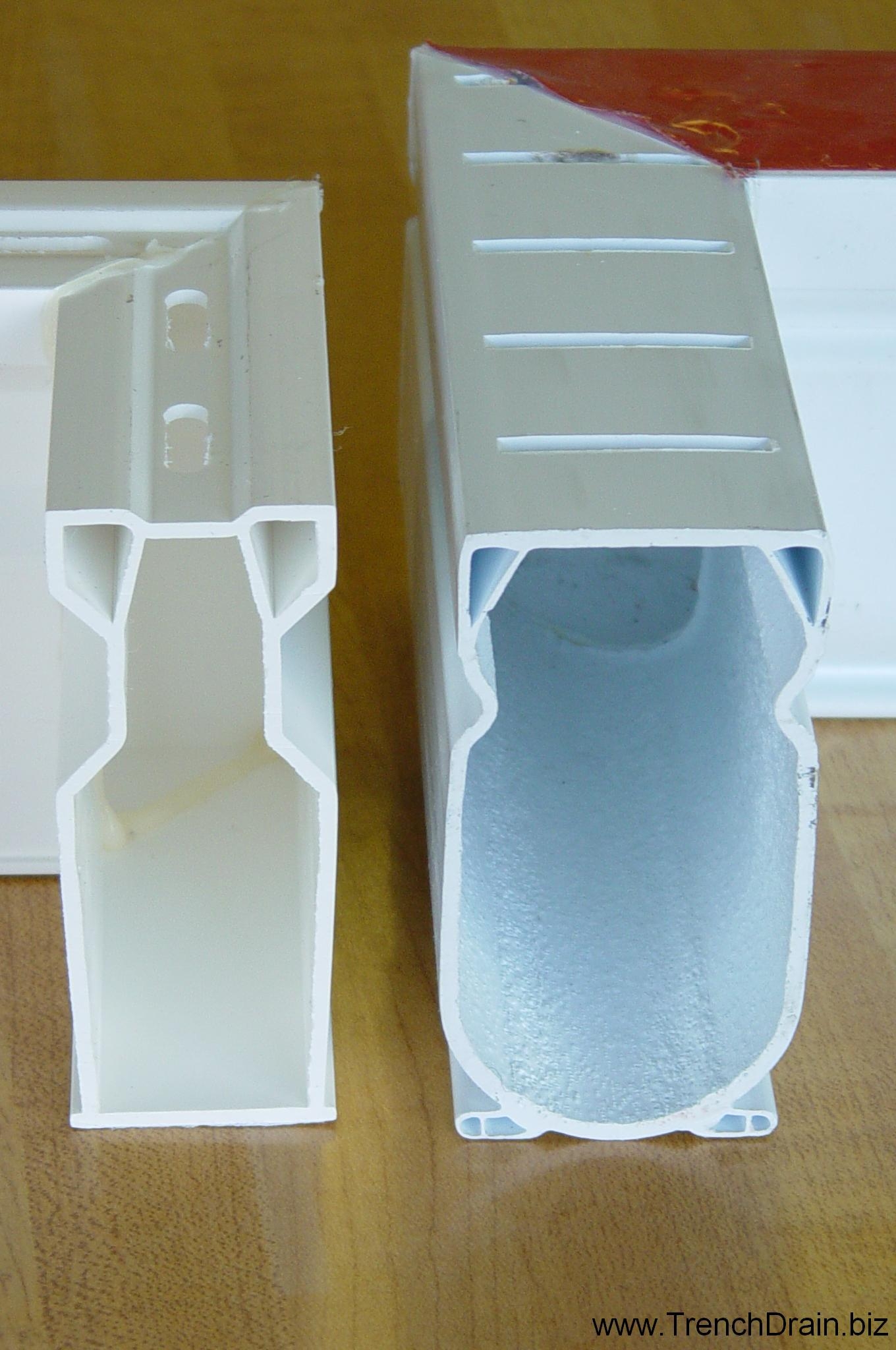 Pvc Channel Drain Plastic Trench Drain regarding proportions 1360 X 2048