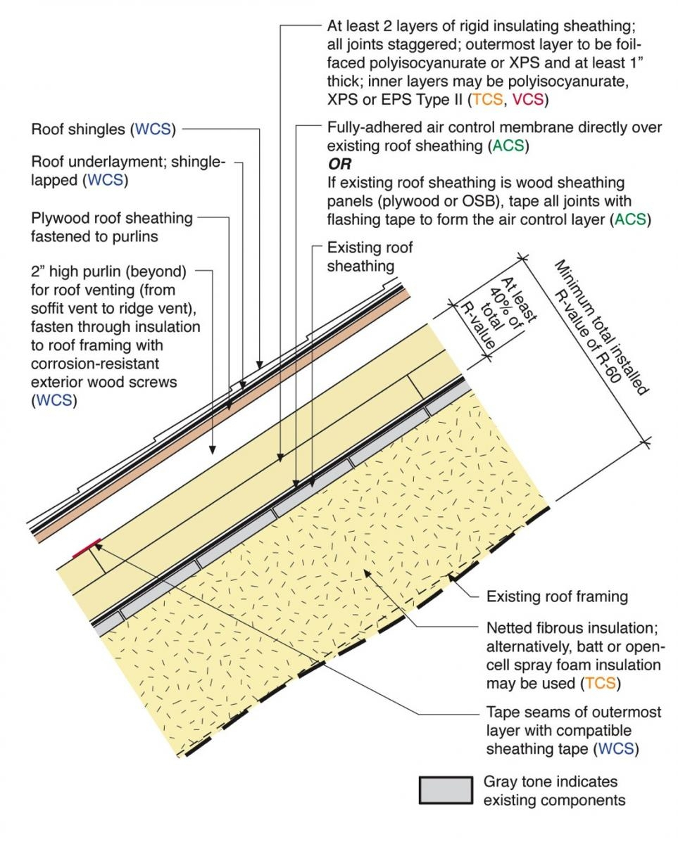 Roof decking thickness osb decks ideas for Roof sheathing thickness