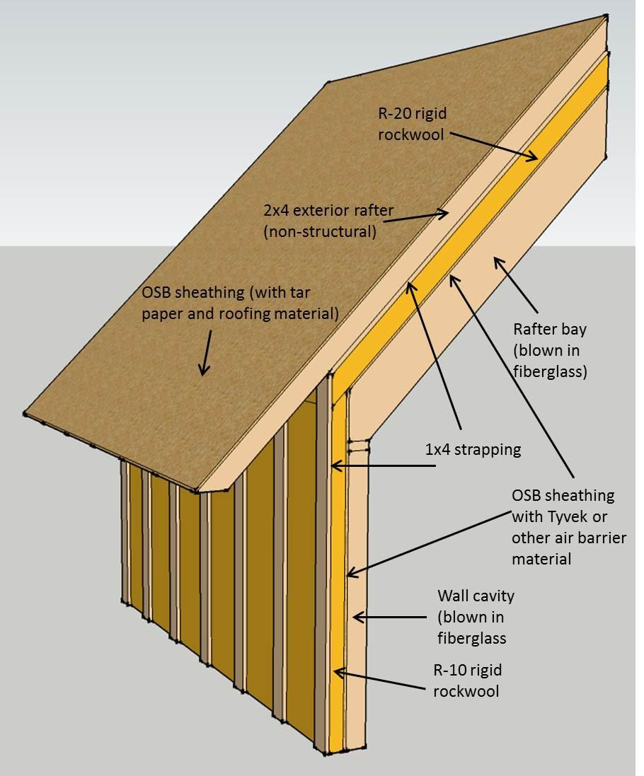 Fiberglass Roof Deck Insulation Decks Ideas