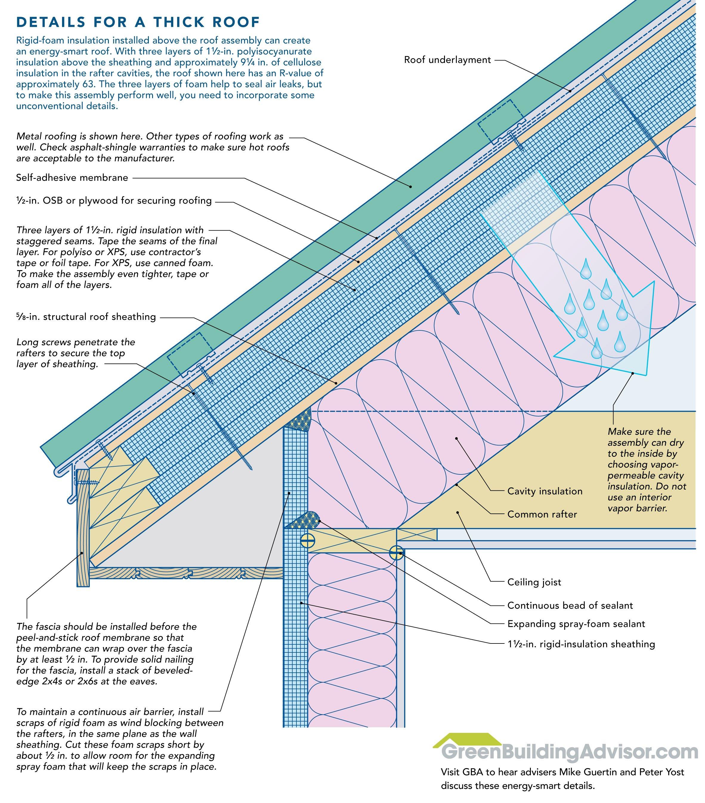 Roof Decking Thickness Decks Ideas