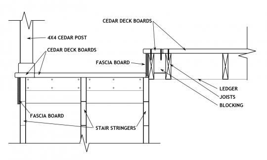 Permalink to Wood Deck Fascia Board