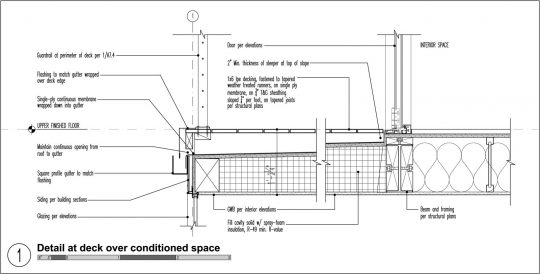 Permalink to Flat Roof Decking Thickness