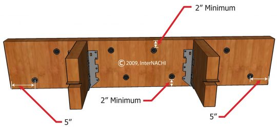 Permalink to Length Of Lag Bolts For Deck Ledger